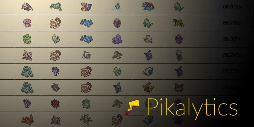 Pikalytics Builder Pokemon VGC Nabbi,it guida