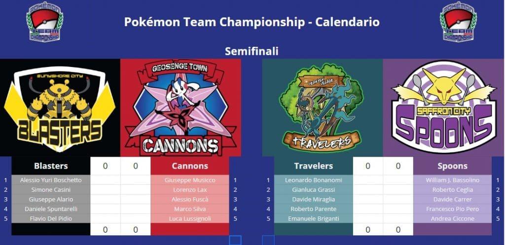 pokemon team championship vgc20 nabbi.it pardini