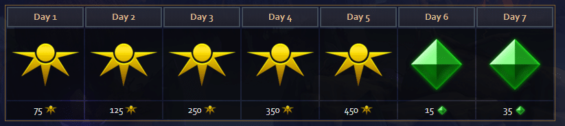 smite daily rewards