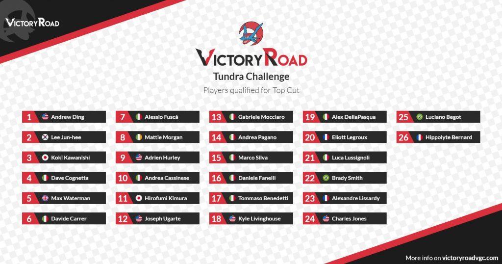 VGC 2021 Victory Road Tundra Challenge pokemon top cut