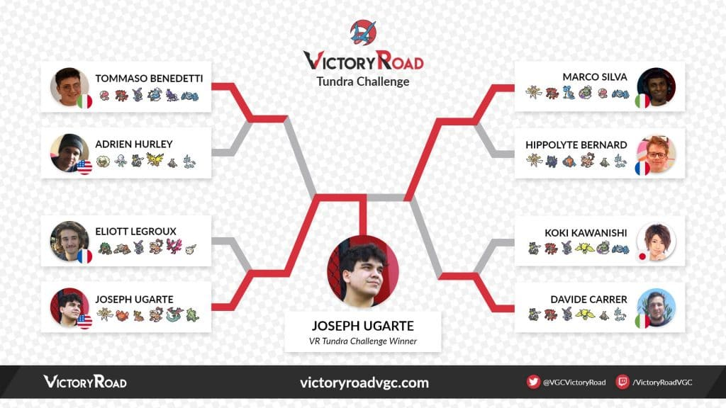VGC 2021 Victory Road Tundra Challenge pokemon report