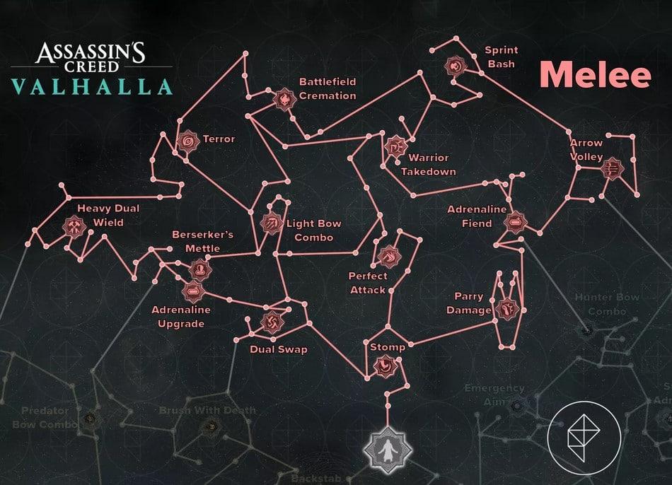assassin's creed valhalla melee abilità