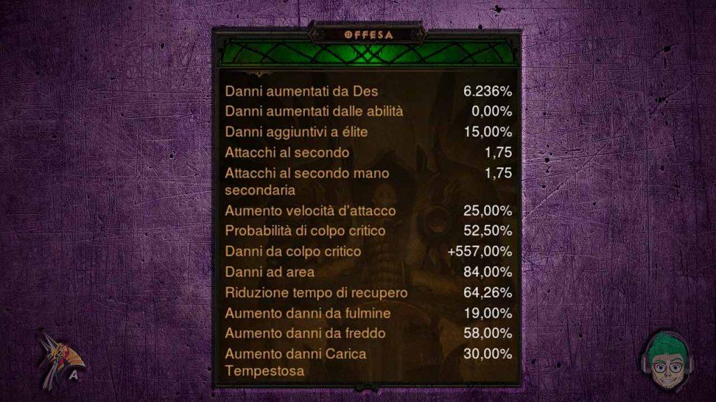 Diablo road to 100 monaco set giustizia con carica tempestosa stats