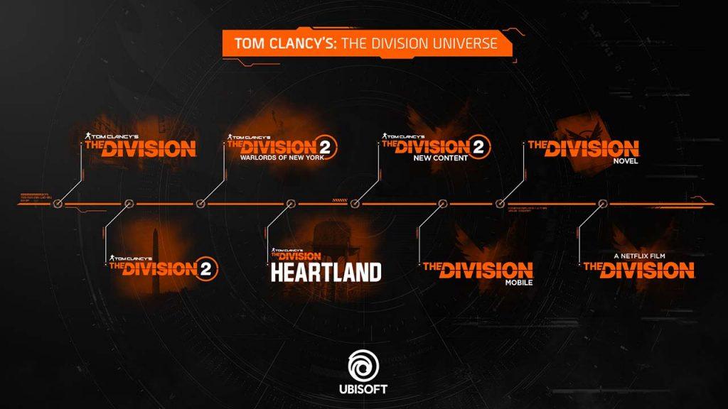 the division heartland universe
