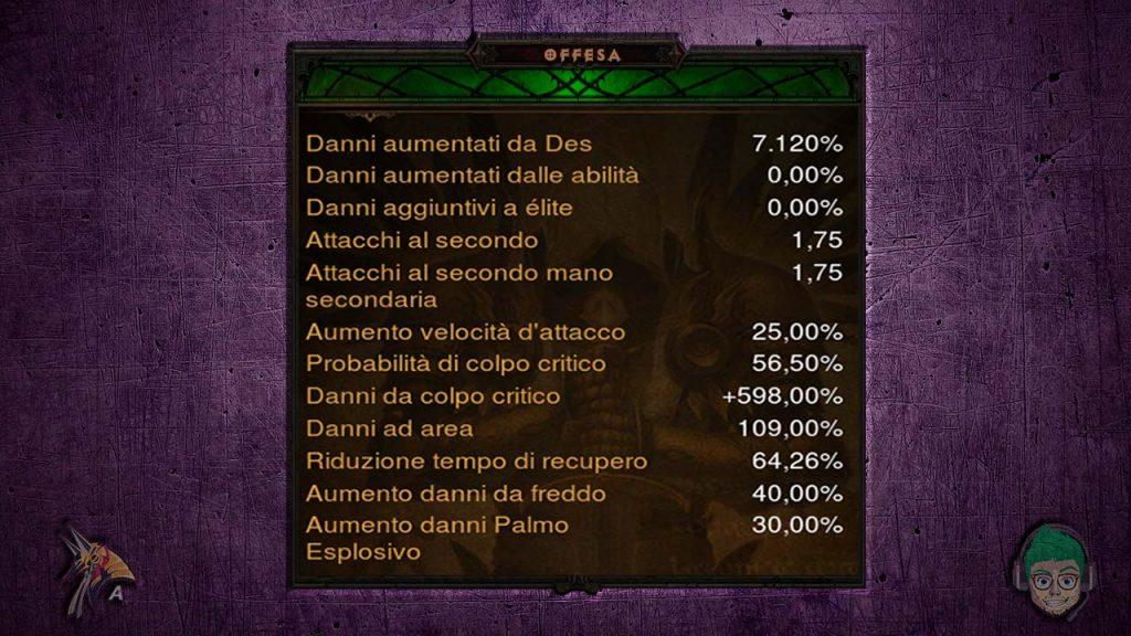 diablo road to 100 monaco set uliana palmo esplosivo stats