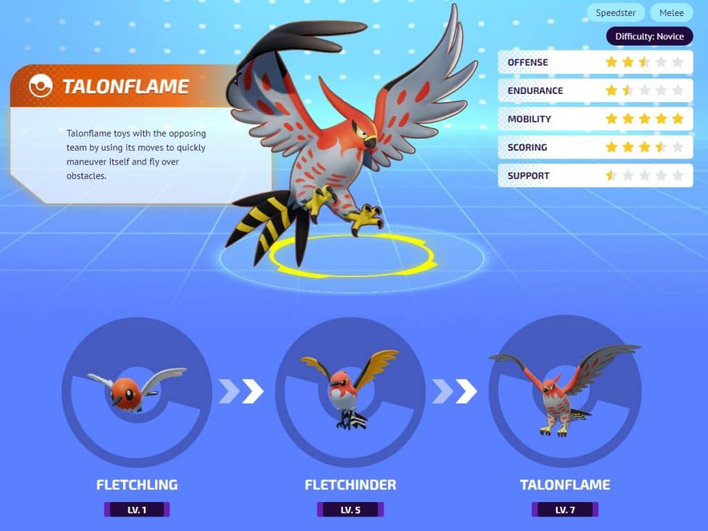 Talonflame Pokemon Unite guida